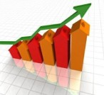 Housing Inventory Increase